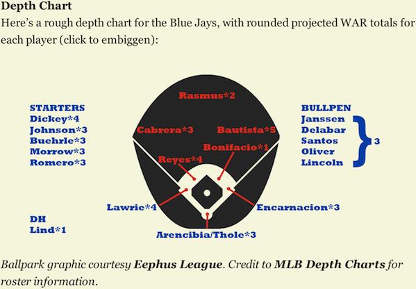 Depth Chart JPG